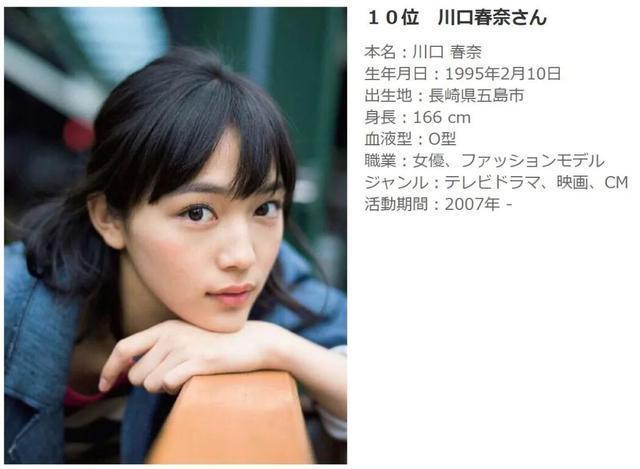 最可爱的十大日本女明星排行榜,新垣结衣只排第四,第一是她
