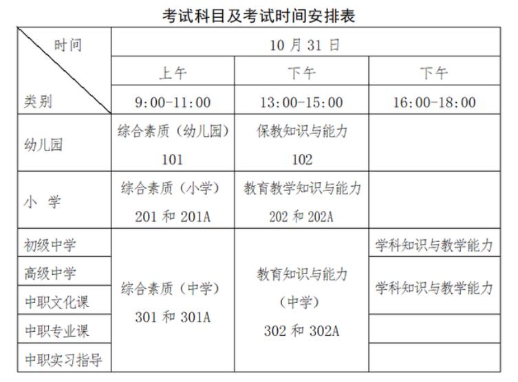 2014年高校教师资格证考试时间_2020年考教师资格证时间_2020教师资格证考试时间
