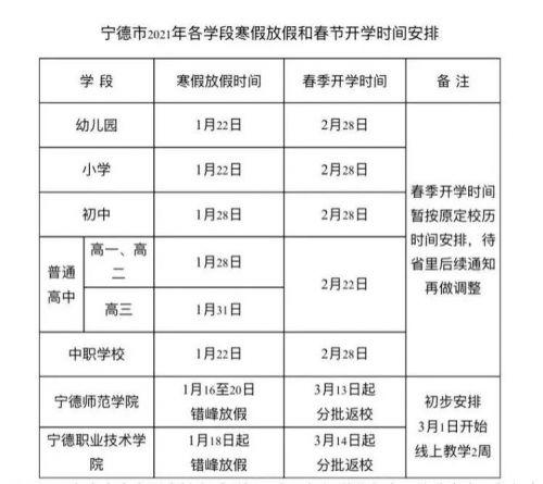 福建三地发布最新通知:寒假放假时间有调整
