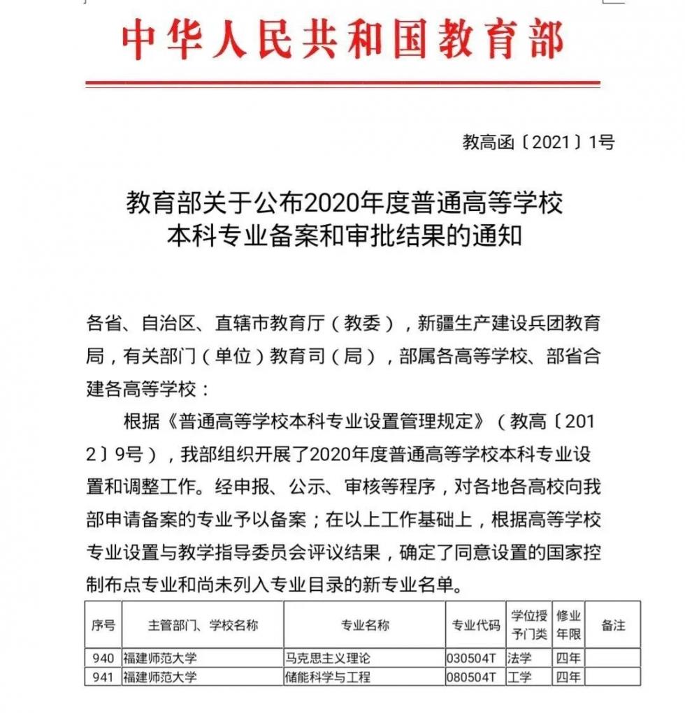 福建师范大学新增2个本科专业