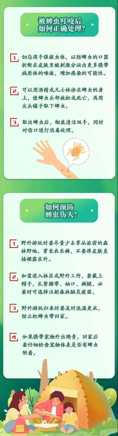 福州疾控提醒:春游正当时,当心蜱虫叮咬