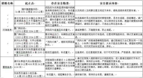 福建交警发布2021年端午节假期福建省高速公路交通安全出行提示