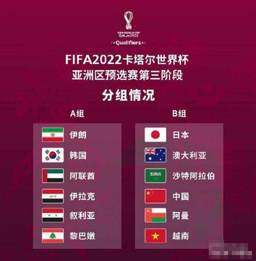 國足十二強賽抽簽結果出爐(附完整賽程) 國足能進卡塔爾世界杯嗎