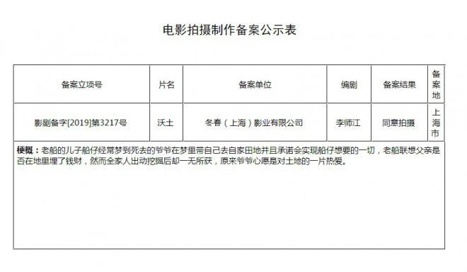 王小帅新作《沃土》开机 改编自李师江所著小说