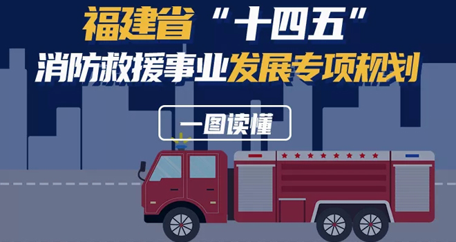 """图解:《福建省""""十四五""""消防救援事业发展专项规划》"""